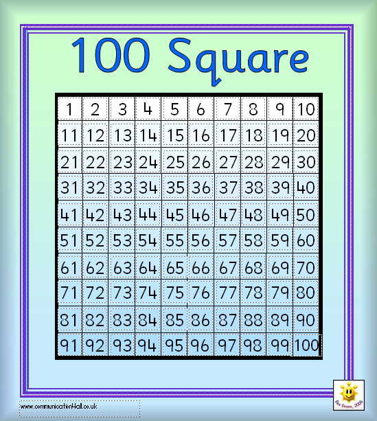 Square numbers homework