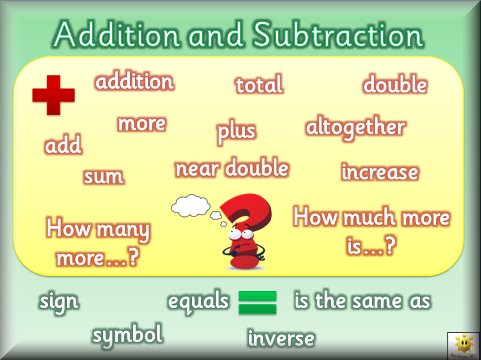 mathematical terminology addition Here is a list of basic math terms that every student needs to know, explained clearly.