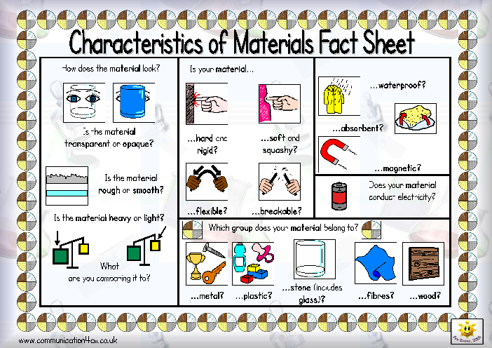 Materials for Childrens material