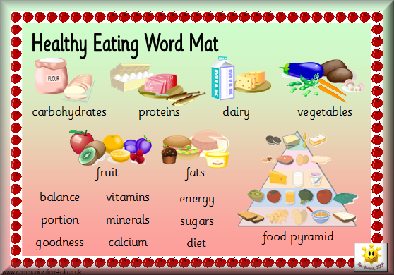 Science Vocabulary Word Mats : click the links below the images