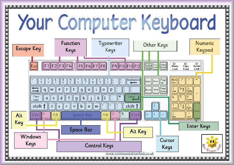 keyboard layout hp wiring diagram