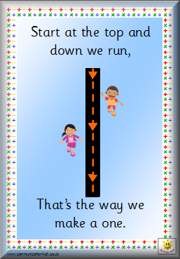 Number Formation Rhyme Posters: click the image to download