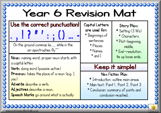 Worksheet 570823 Year 6 Maths Sats Revision Worksheets – Year 6 Maths Revision Worksheets
