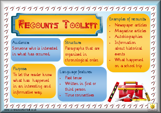writing toolkits | TES Community