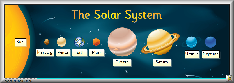 the solar system in order from the sun labeled - photo #36