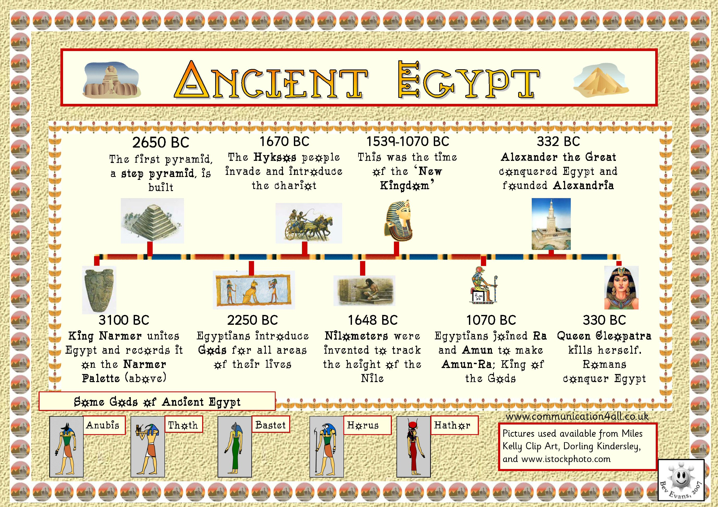 Simple Egyptian timeline | Egyptian art | Pinterest
